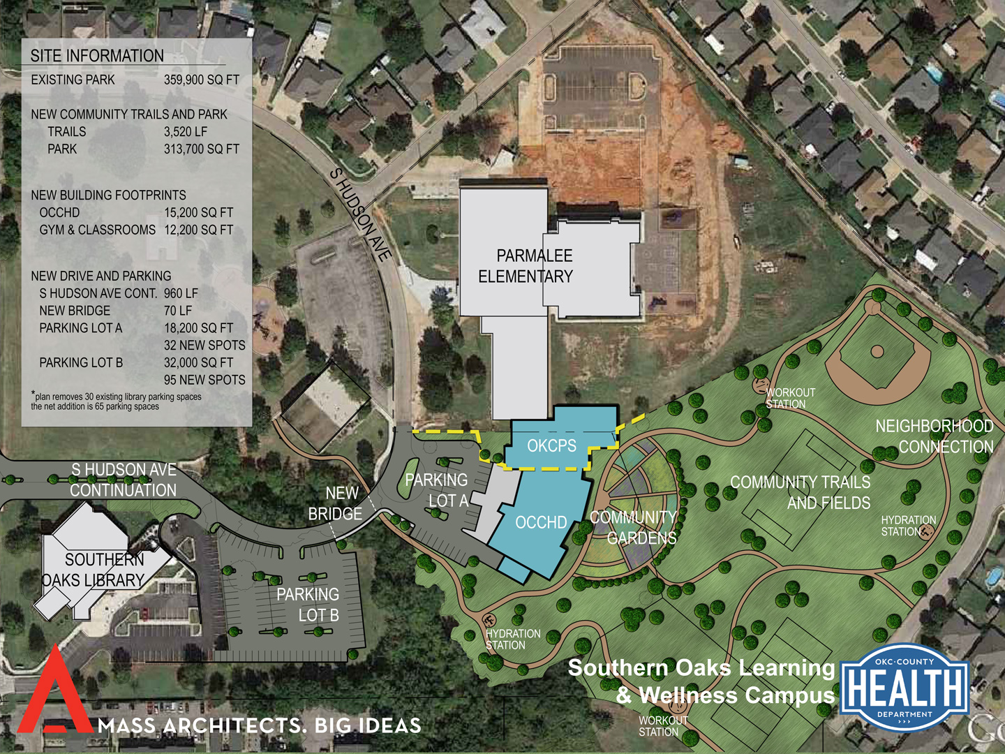 Southern_Oaks_Learning_and_Wellness_Campus-18x24.jpg